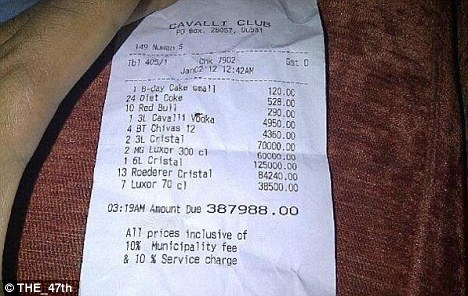 Big Spenders Drop $108,357.80 in 2 Hours at Dubai Club picture