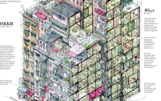 Kowloon's Walled City of Anarchy